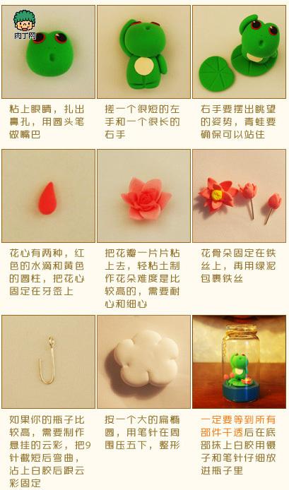 瓶底之蛙粘土手工diy制作教程图解