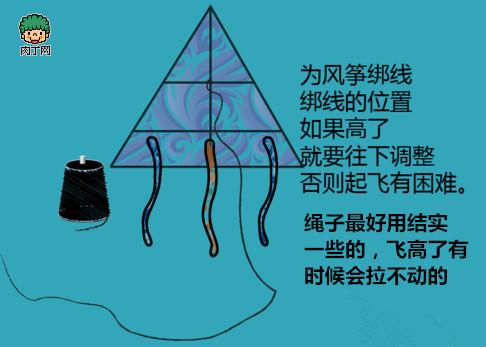 纸风筝的制作方法图解